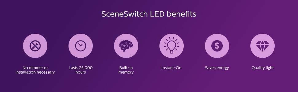 Led saving, changing led, energy saving, dimming, installation free, energy star certified