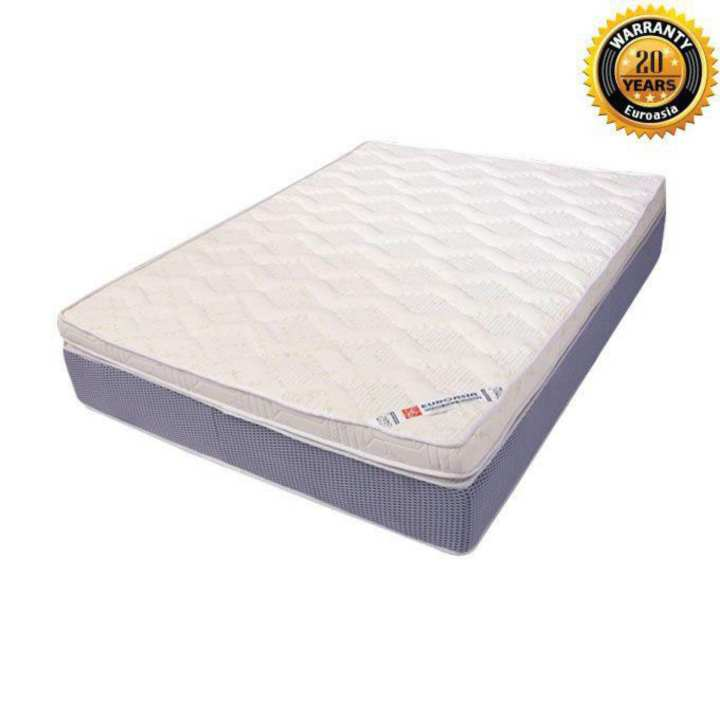 "Euro Queen Mattress – 78""x48"" - 12"" Height (Pocket Spring)"