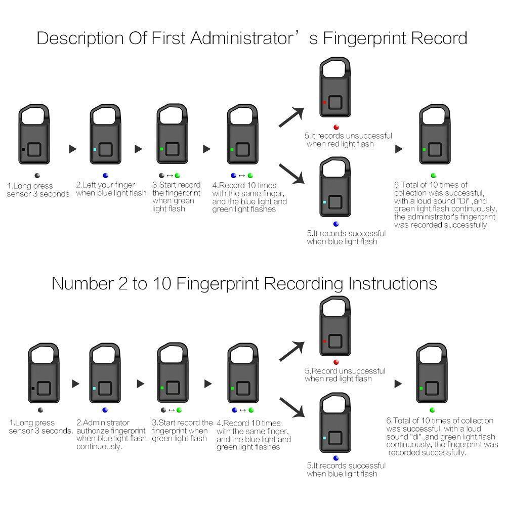 Fingerprint Smart Keyless Lock Waterproof APP Button / Fingerprint /  Password Unlock Anti-Theft Padlock Door Luggage Case Lock for Android iOS  System